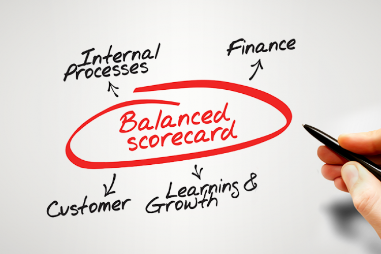 Strategie aziendali con le Balanced Scorecard
